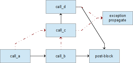 diagram_10