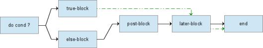 diagram_3