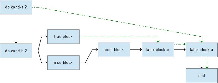 diagram_4