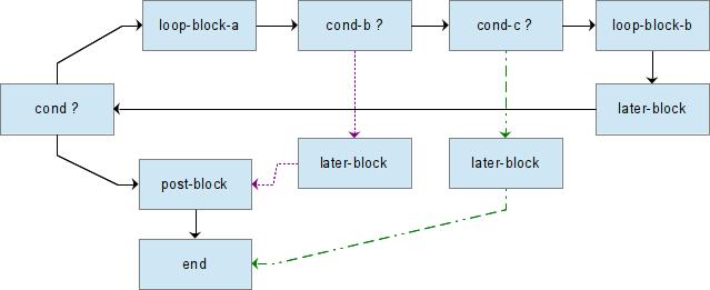 diagram_9