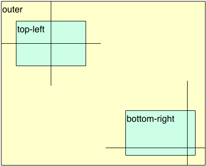 Css position image at bottom