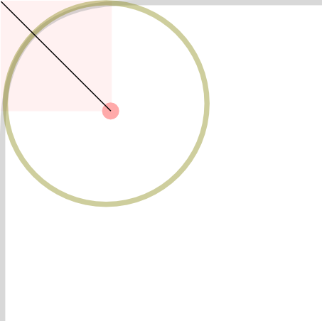 Quickly drawing a rounded rectangle with a GL shader