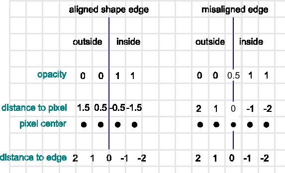 sdf_align