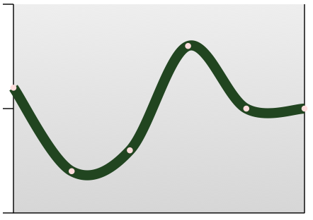 Drawing Smooth Lines Ios : The smooth sexy curves of a bezier spline u musing mortoray