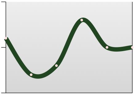 line_graph_smooth