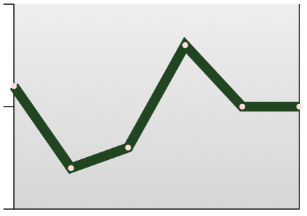 line_graph_straight